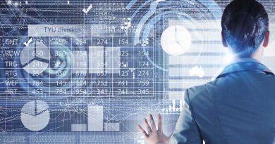 I benefici dell'utilizzo di soluzioni software avanzate