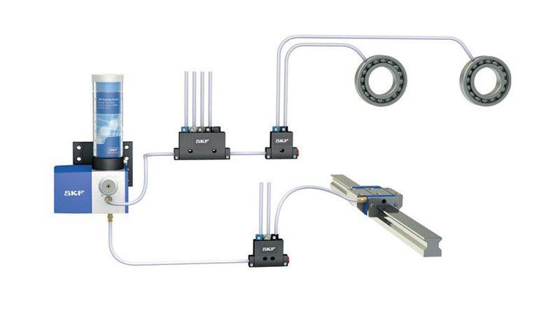 Soluzioni di lubrificazione avanzate