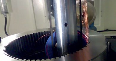 Automating Gear Production