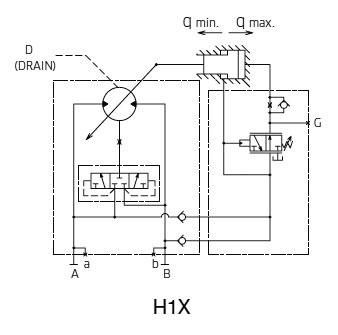 Controllo della pressione senza aumento della pressione (H1X).
