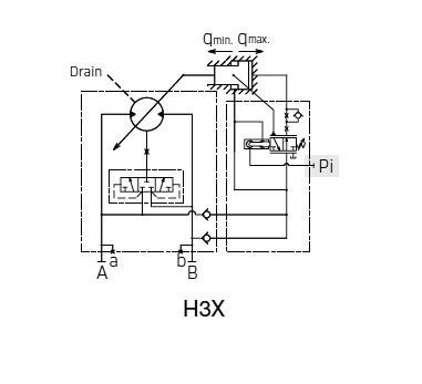 Controllo della Pressione con aumento di pressione e controllo idraulico da remoto (H3X).