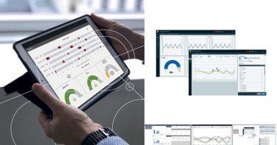 Proficy Operations Hub consente di migliorare la collaborazione tra i diversi dipartimenti aziendali.