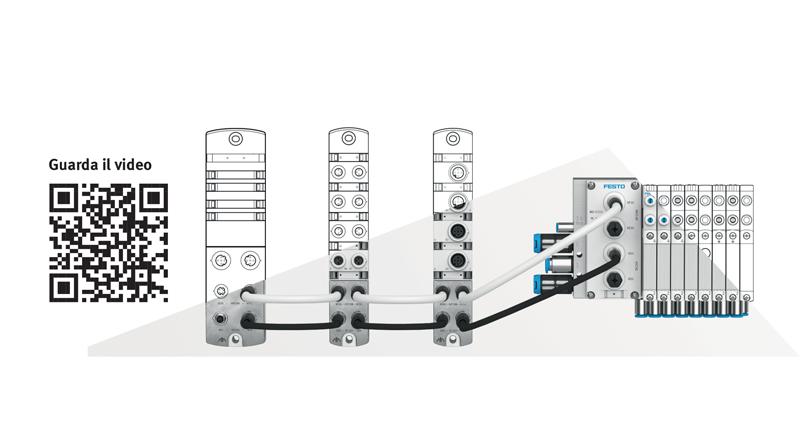 Soluzione Remote IO dal design compatto