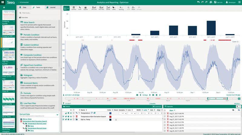 Il software Seeq consente di ottenere informazioni analitiche avanzate che aiutano a migliorare l'efficienza della produzione e la redditività dell'organizzazione.