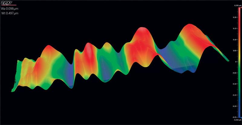 Figura 3. L'elaborazione dei dati per l'ondulazione permette agli ingegneri di visualizzare le piccole fluttuazioni che possono verificarsi nella lavorazione dei pezzi.