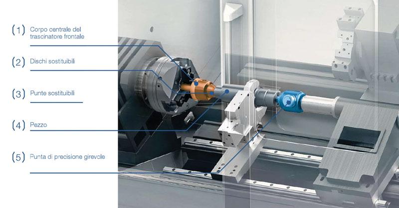 Il corpo centrale in acciaio contiene e protegge i componenti del CoAE.