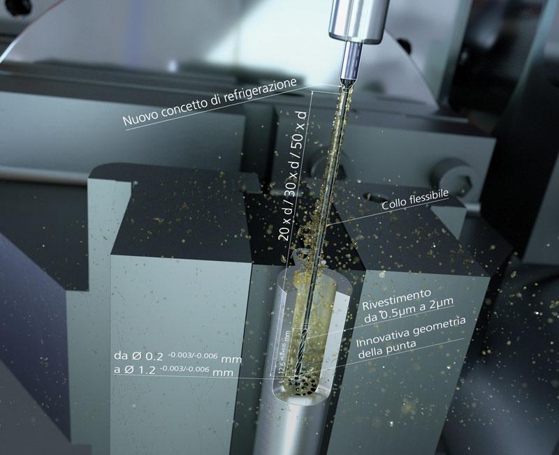 Con la punta in metallo duro Crazy Drill SST-Inox è possibile forare diametri molto piccoli a partire da 0,2 mm e fino a una profondità di 12xD su acciai inossidabili, leghe CrCo e resistenti al calore e agli acidi.